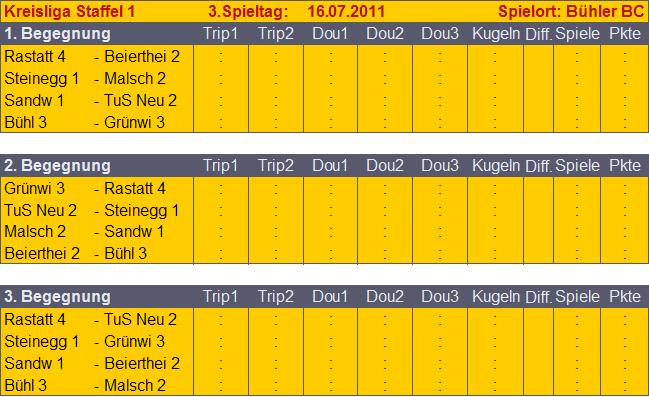 Kreisliga1_SchluSpieltag3_Vorschau