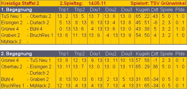tab-kr2-2-sp-tg